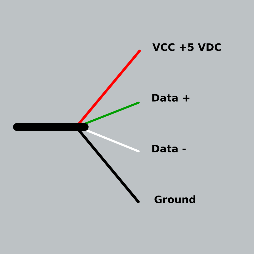 cable_diagram